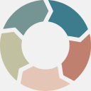 Ruota delle 5 fasi del Marketing aziendale